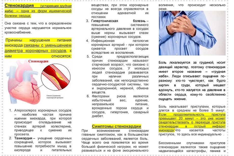 Симптомы болезни - боли в сердце у ребенка