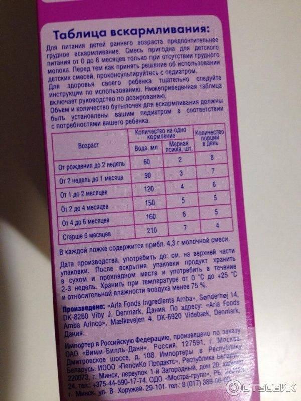С какого возраста можно давать ребенку какао – со сколько лет детям можно пить несквик