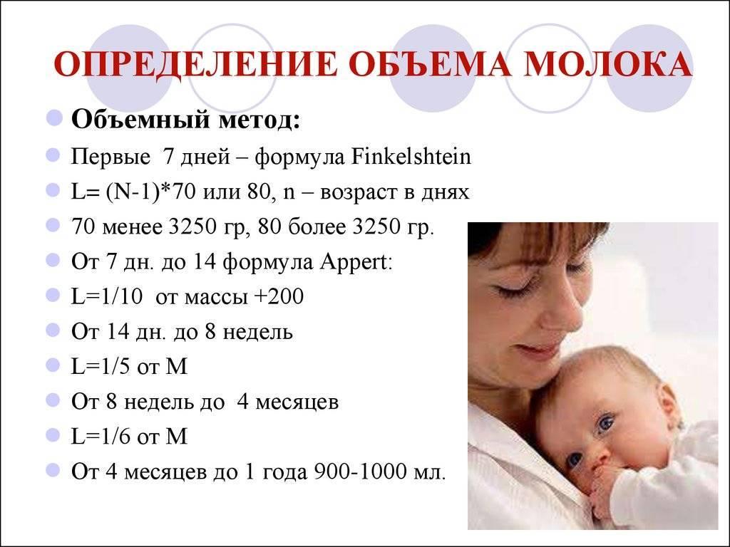 Молоко - с какого возраста можно давать ребенку: коровье, козье, комаровский