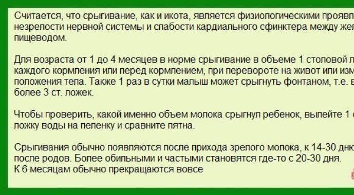 Доктор Комаровский о срыгивании