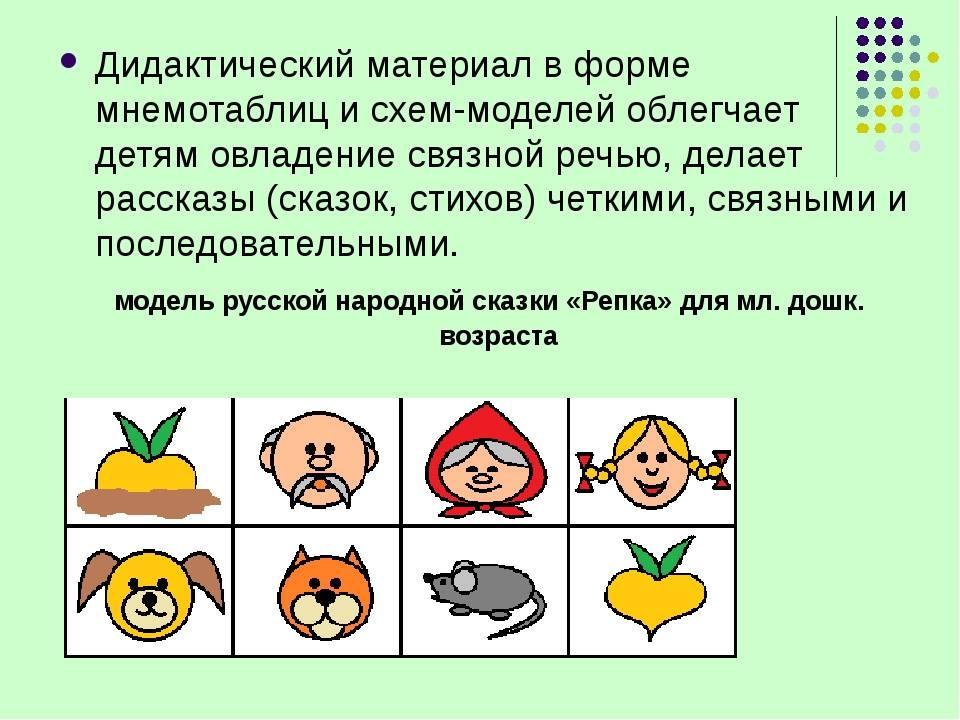 Мастер-класс для педагогов доу «использование приёмов мнемотехники при развитии речи у детей дошкольного возраста»