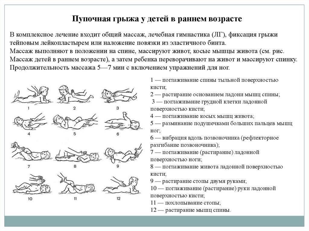 Полезная гимнастика для детей 3 месяца и взаимное общение