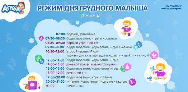 Режим дня ребенка в 1 год и 4, 5 или 6 месяцев