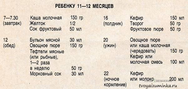 Примерное меню для 9-месячного малыша