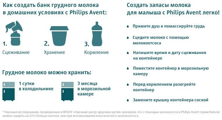 Сроки хранения грудного молока в холодильнике и при комнатной температуре