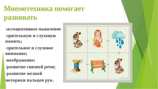 Мнемотехника для дошкольников: приемы для развития речи в детском саду – для детей дошкольного возраста