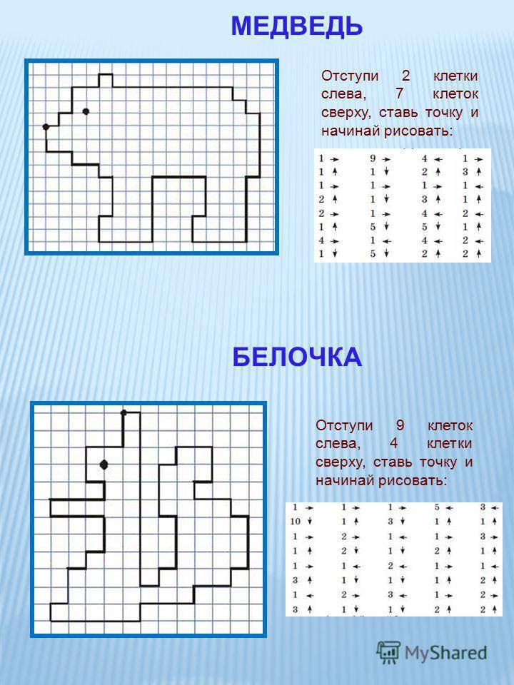 Методика «графический диктант» д.б.эльконина
