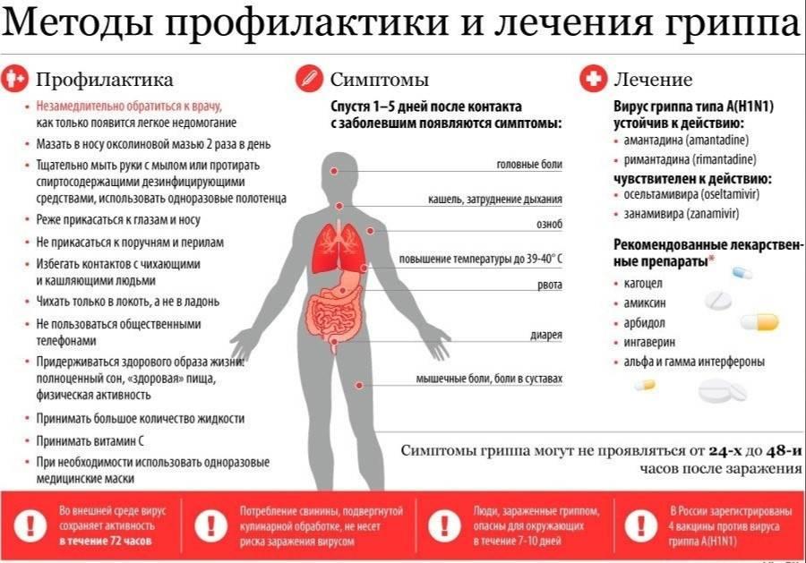 Восстановление и осложнения после коронавируса: что делать :: рбк тренды