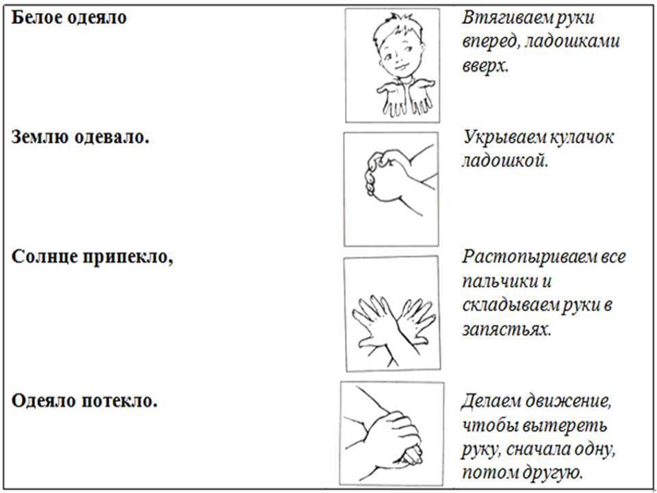 20 развивающих пальчиковых игр для детей 2-3 лет