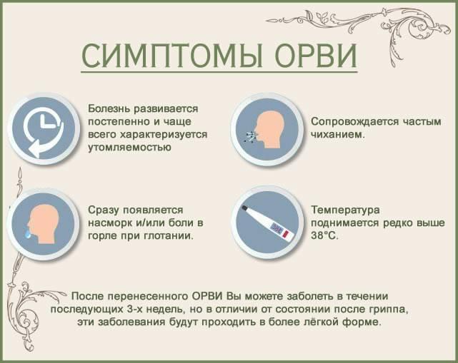 Симптомы и лечение ОРВИ у грудничка