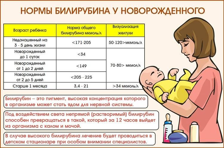 Синдром жильбера / заболевания / клиника эксперт