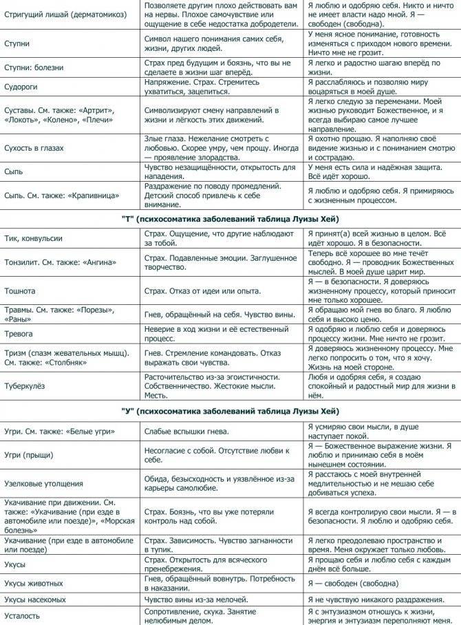 Что с десной - пародонтоз, пародонтит или все-таки окклюзионная травма?