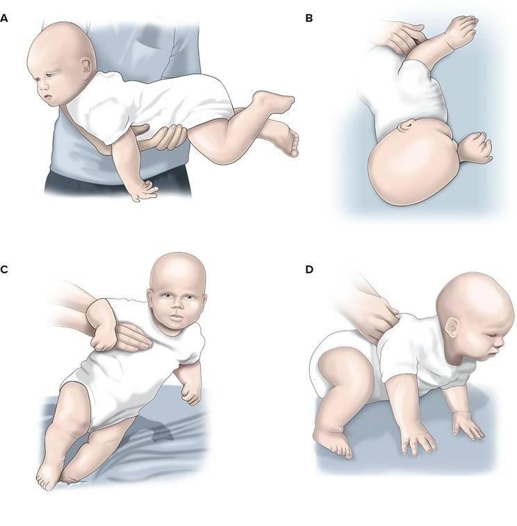 Массаж при гипертонусе: как снять остаточное мышечное напряжение у детей и взрослых
