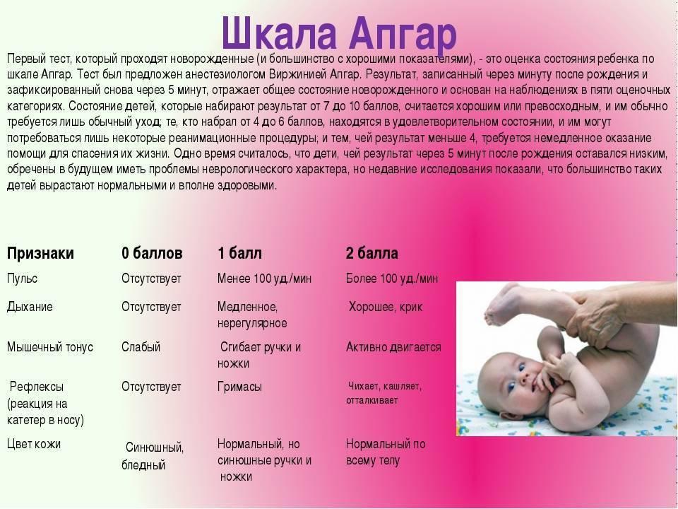 Что надо знать маме в первый месяц жизни малыша