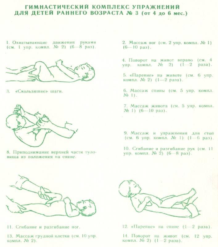 ✅ динамическая гимнастика: польза и вред для грудничка. основные правила проведения занятий - sundaria.su