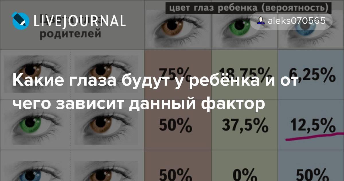 Меняется ли цвет глаз у новорожденных детей