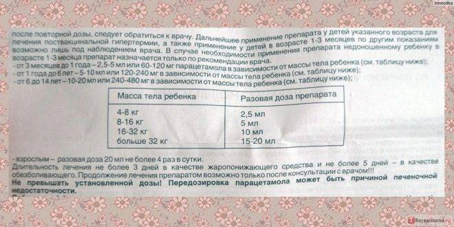 Парацетамол: применение при простуде и гриппе