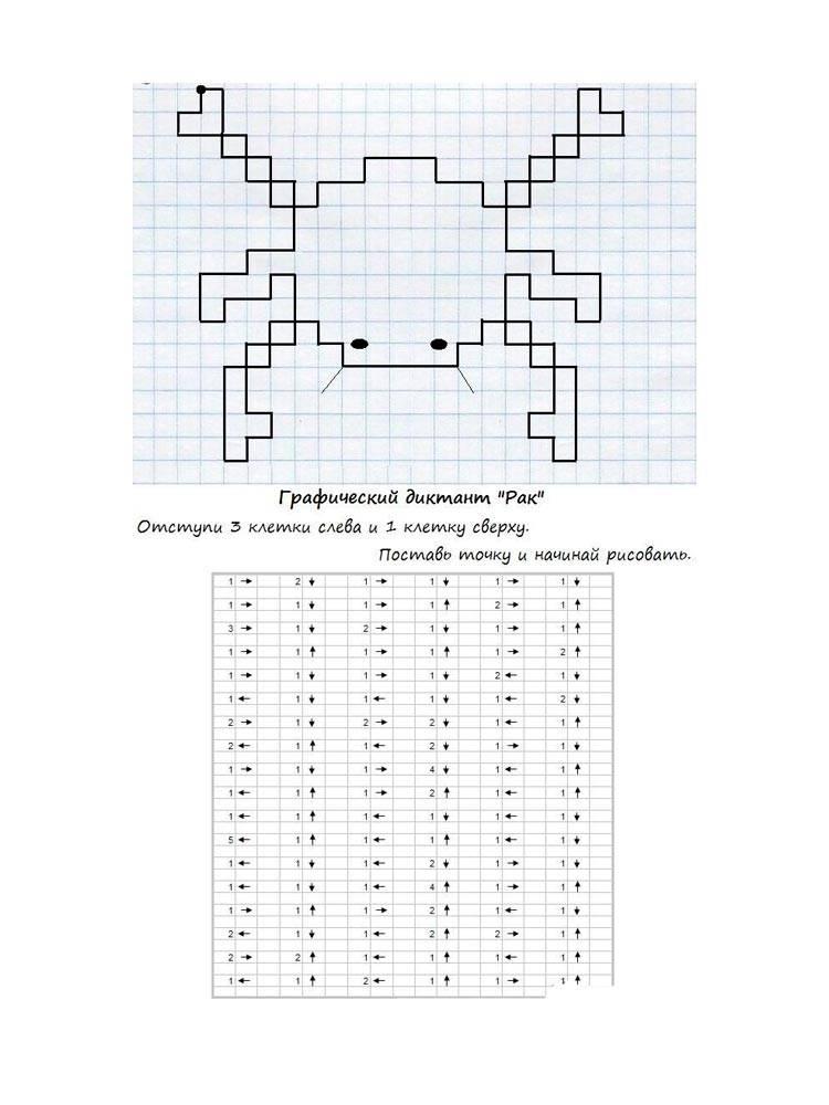 Интегрированная нод в соответствии с фгос. графический диктант (рисование по клеточкам) «заяц»