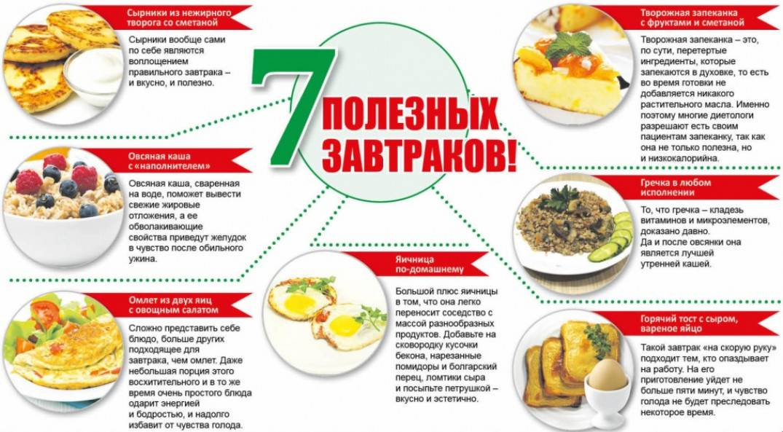 Что можно есть маме при грудном вскармливании: меню и разрешенные продукты