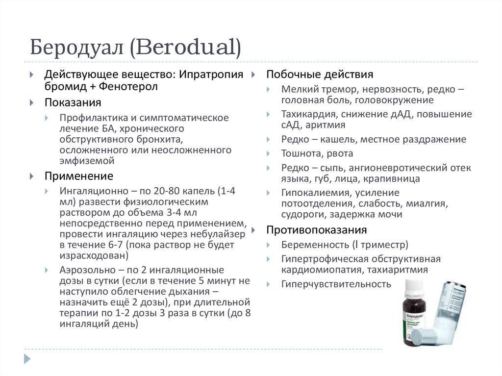 Беродуал® н (berodual® n)