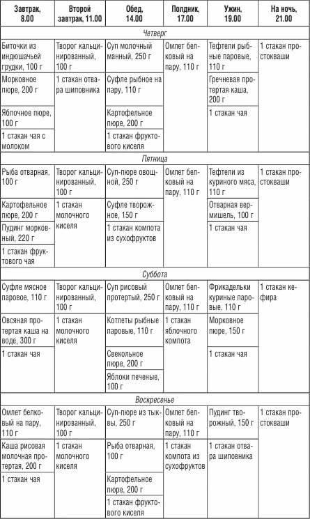 Диета при панкреатите: составляем меню на весь период лечения