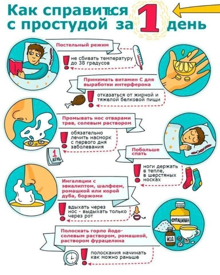 ➤ профилактика орви гриппа и простуды у детей