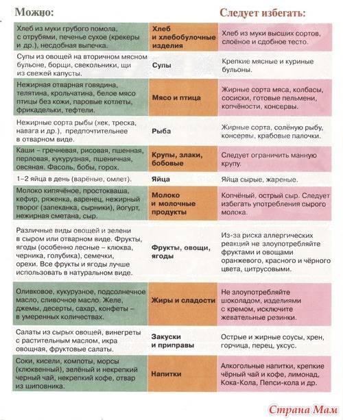 Мелисса при беременности: польза и вред. можно ли мелиссу при беременности на ранних и поздних сроках. чай с мелиссой во время беременности