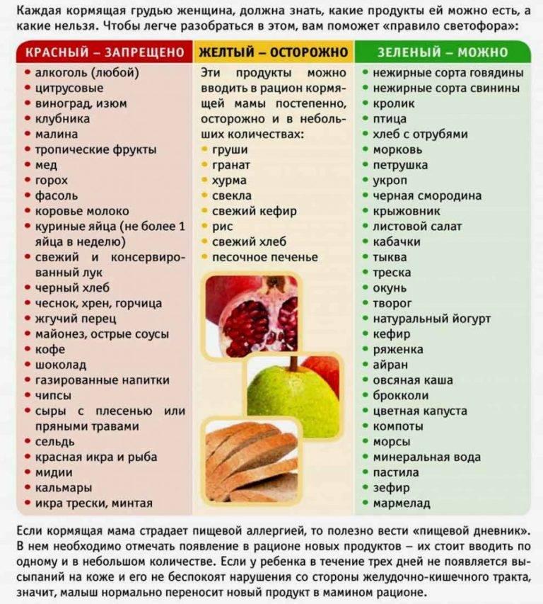 Рецепты при грудном вскармливании: первые, вторые блюда с фото