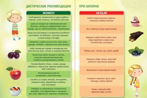 Диета при хроническом гепатите : меню и рецепты   компетентно о здоровье на ilive