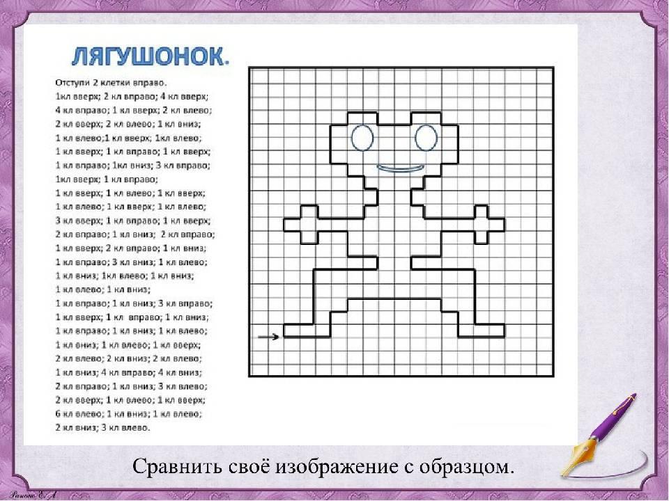 Что такое графический диктант ️ методики рисования по клеточкам для детей, схемы для дошкольников, сложные рисунки для 1 класса