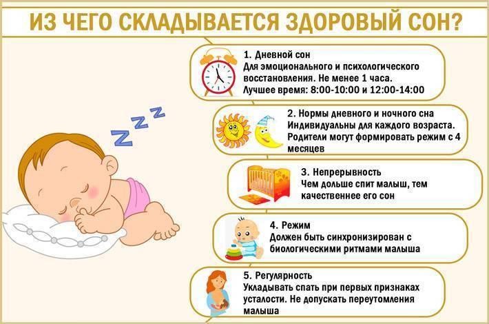 Новорожденный не спит весь день, причины плохого сна грудничка