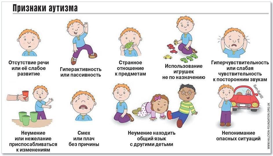 Признаки аутизма у детей 3-4 лет