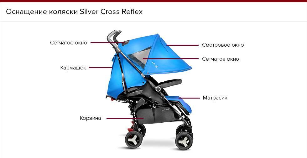 Коляска silver cross (33 фото): коляски-трости и прогулочные модели 2 в 1, отзывы