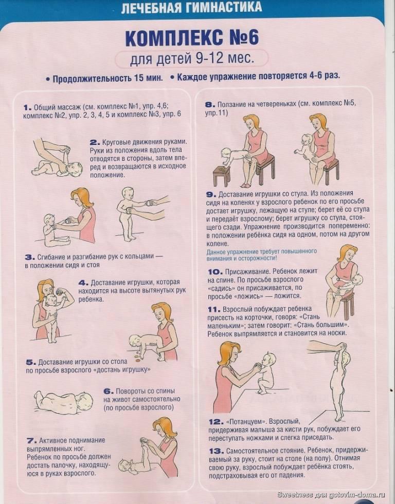 Гимнастика для грудничков: с чего начинать и когда