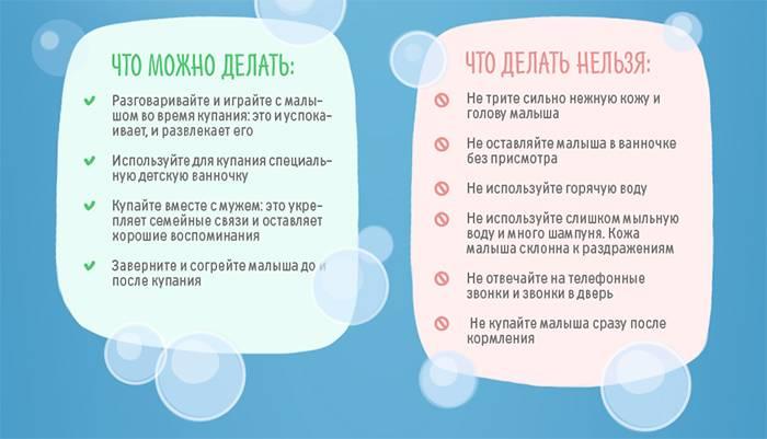 Все, что нужно знать для купания грудничков
