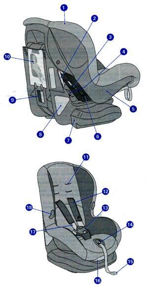 Как собрать детское кресло zlatek   авто брянск