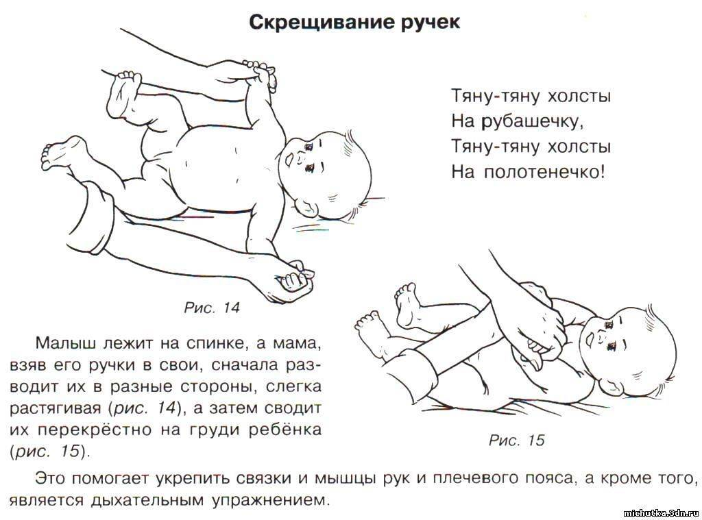 Спортивная гимнастика для детей (18 фото): плюсы и минусы занятий, как строится тренировка, во сколько лет отдать в секцию