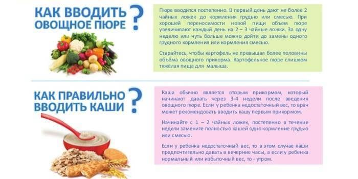 Запор при прикорме у грудничка | что делать, если после первого введения прикорма у ребенка возник запор | микролакс®
