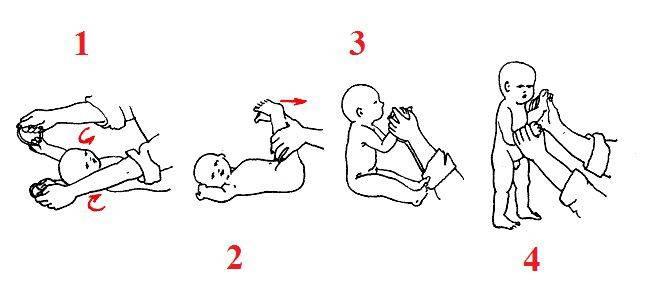 Гимнастика для грудного ребенка 6 месяцев