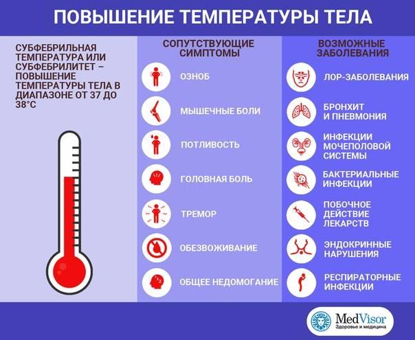 Субфебрилитет причины, симптомы, лечение, диагностика. субфебрилитет у детей, женщин, мужчин, беременных