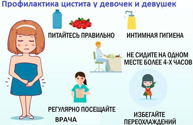 Острый цистит: симптомы и виды | компетентно о здоровье на ilive