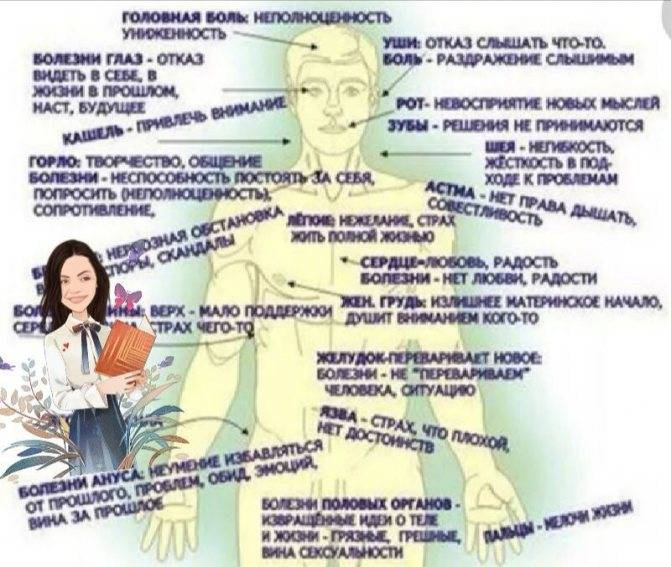 Психосоматические причины варикоза