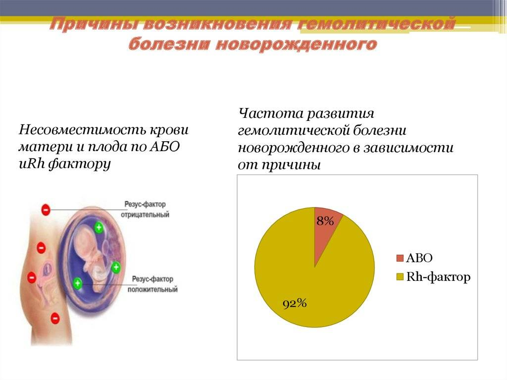 Гепатит а: симптомы, лечение, как передается – напоправку