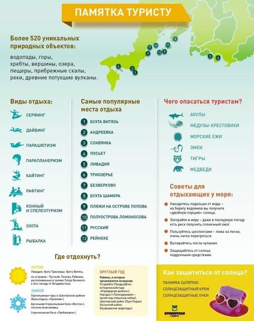 Зимний отдых в ленинградской области + видео, лучшие места отдыха