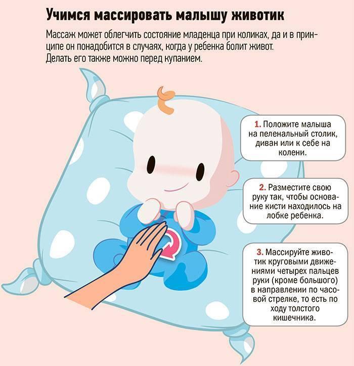 Синдром раздраженного кишечника