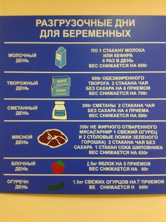 Правильное питание для беременных: меню на каждый день в 1, 2 и 3 триместр