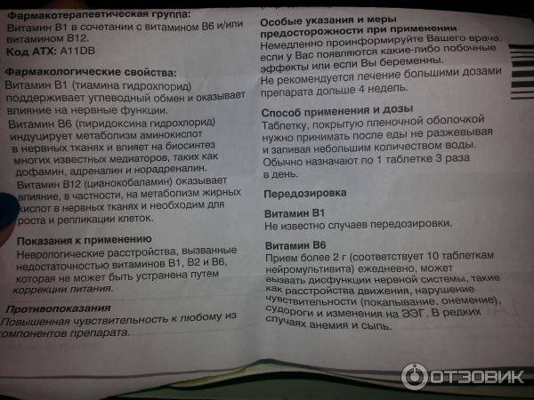 Нейромультивит® (neuromultivit®)