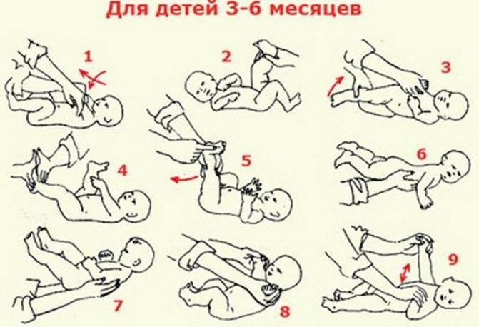 Во сколько малыш начинает переворачиваться на живот   главный перинатальный - всё про беременность и роды