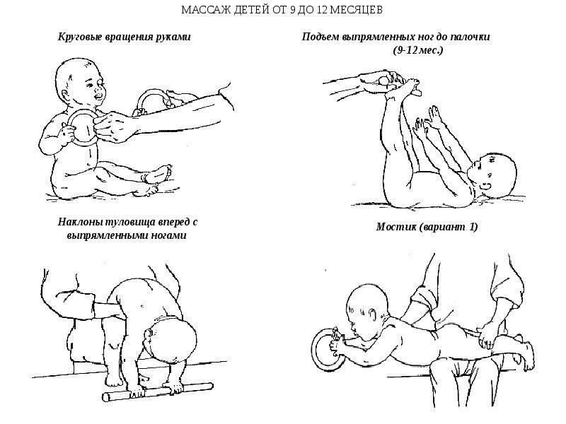 Массаж в 9-12 месяцев ребенку. массаж и гимнастика для детей до года