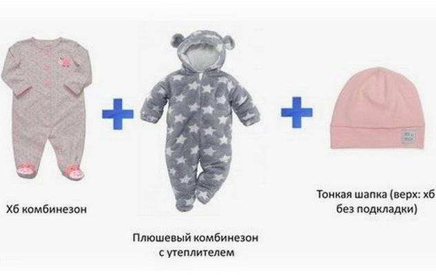 Все о том, как одевать новорожденных на прогулку